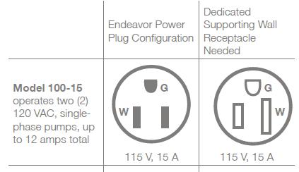 endeavor-100-15-power-plug.png