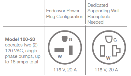 endeavor-100-20-power-plug.png