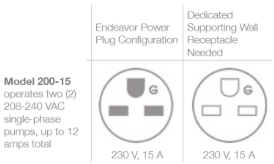 endeavor-200-15-power-plug.png