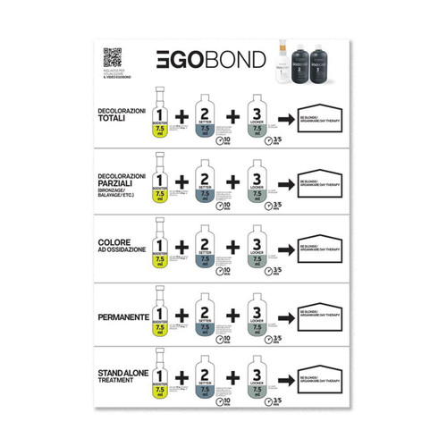 Ego Bond Wall Chart