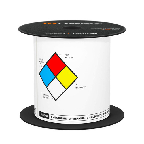 NFPA/RTK Labels