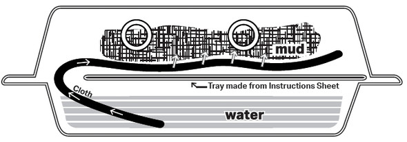 Diagram how mason bee mud box works with capillary action