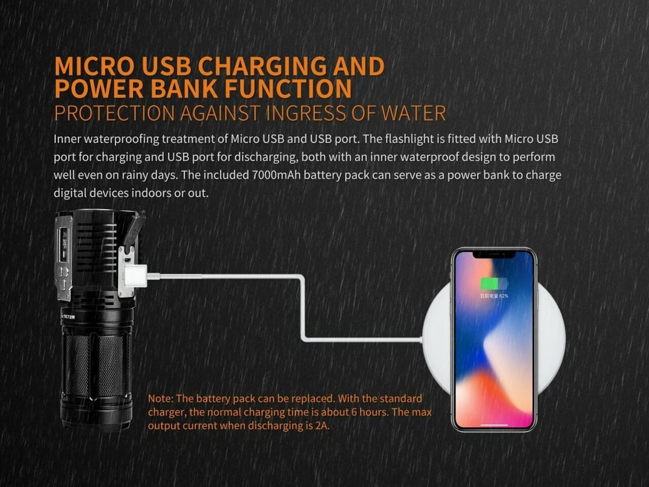 rechargeable brightest flashlight fenix tk72r