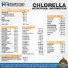 Chlorella Broken Cell Tablets