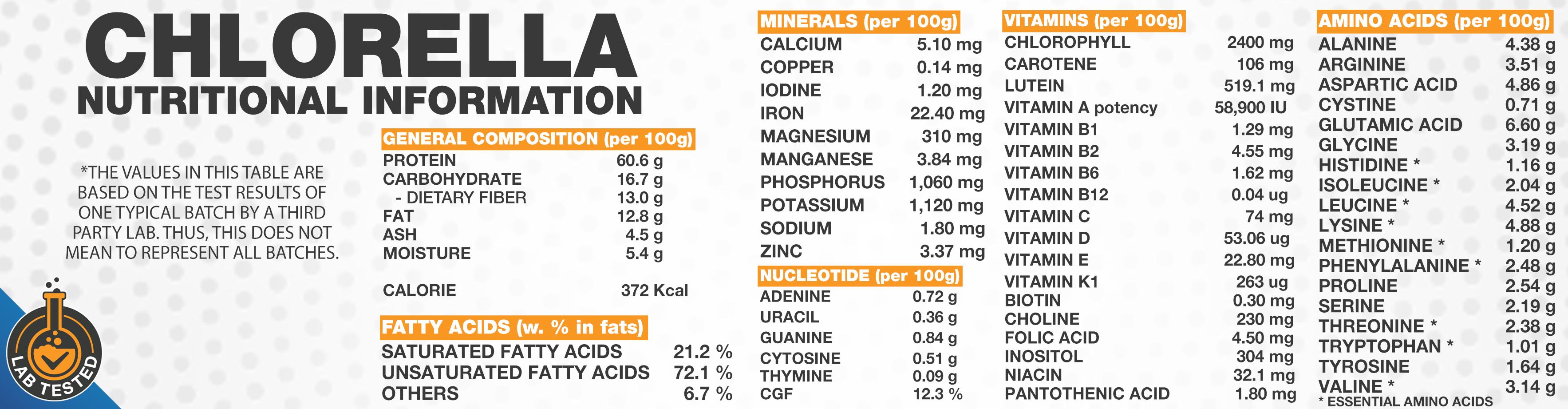 chlorella-nutrition-banner.jpg