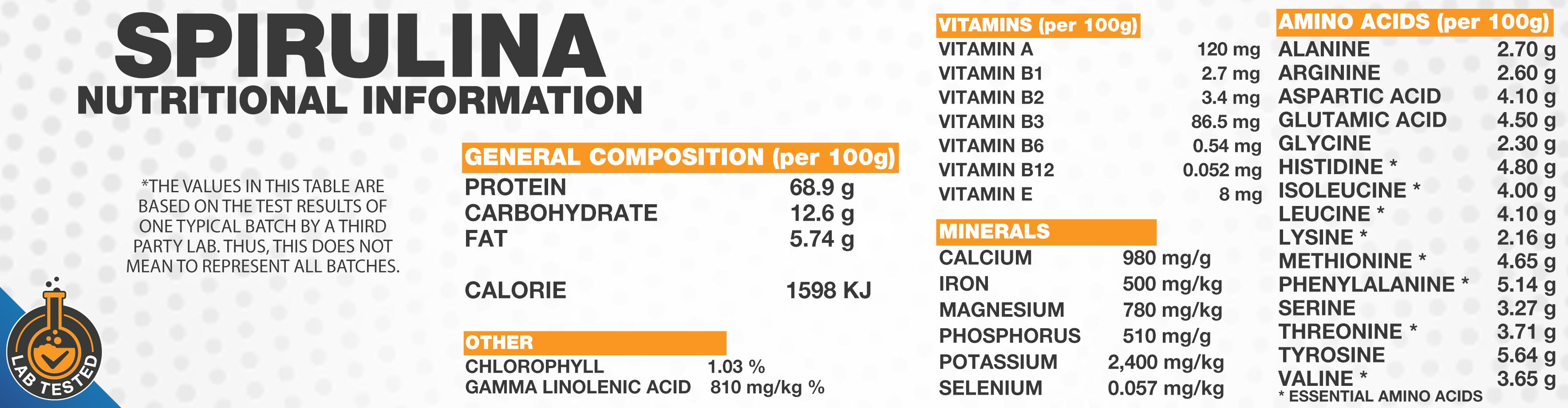 spirulina-nutrition-banner.jpg