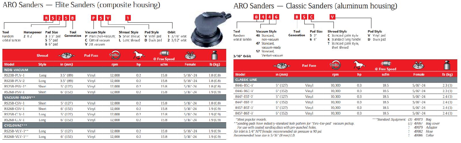 aro-sanders-1.png