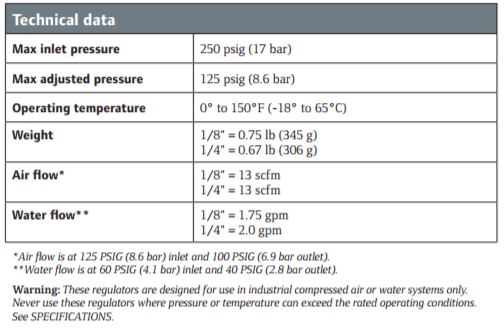 brass-regulator-technical-data.png