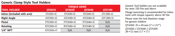 generic-clamp-style-tool-holders-for-qta-series-ingersoll-rand-torque-arm.png