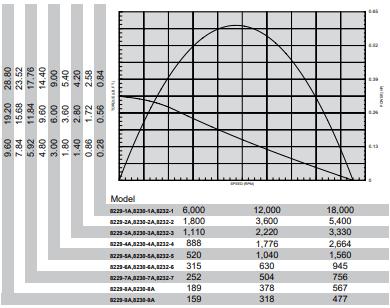 ingersoll-rand-0-series-milling-motors.png