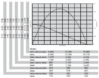 ingersoll-rand-000-series-milling-motors.png