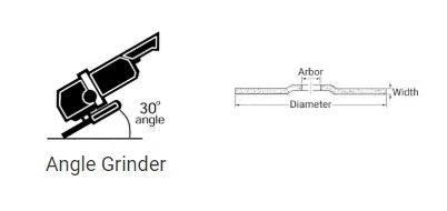 united-abrasives-a24n-item-descrip.jpg