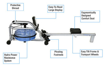 RX-750 ProRower Home Rowing Exercise Machine