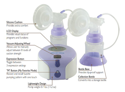 Top 5 features needed in a Breast Pump