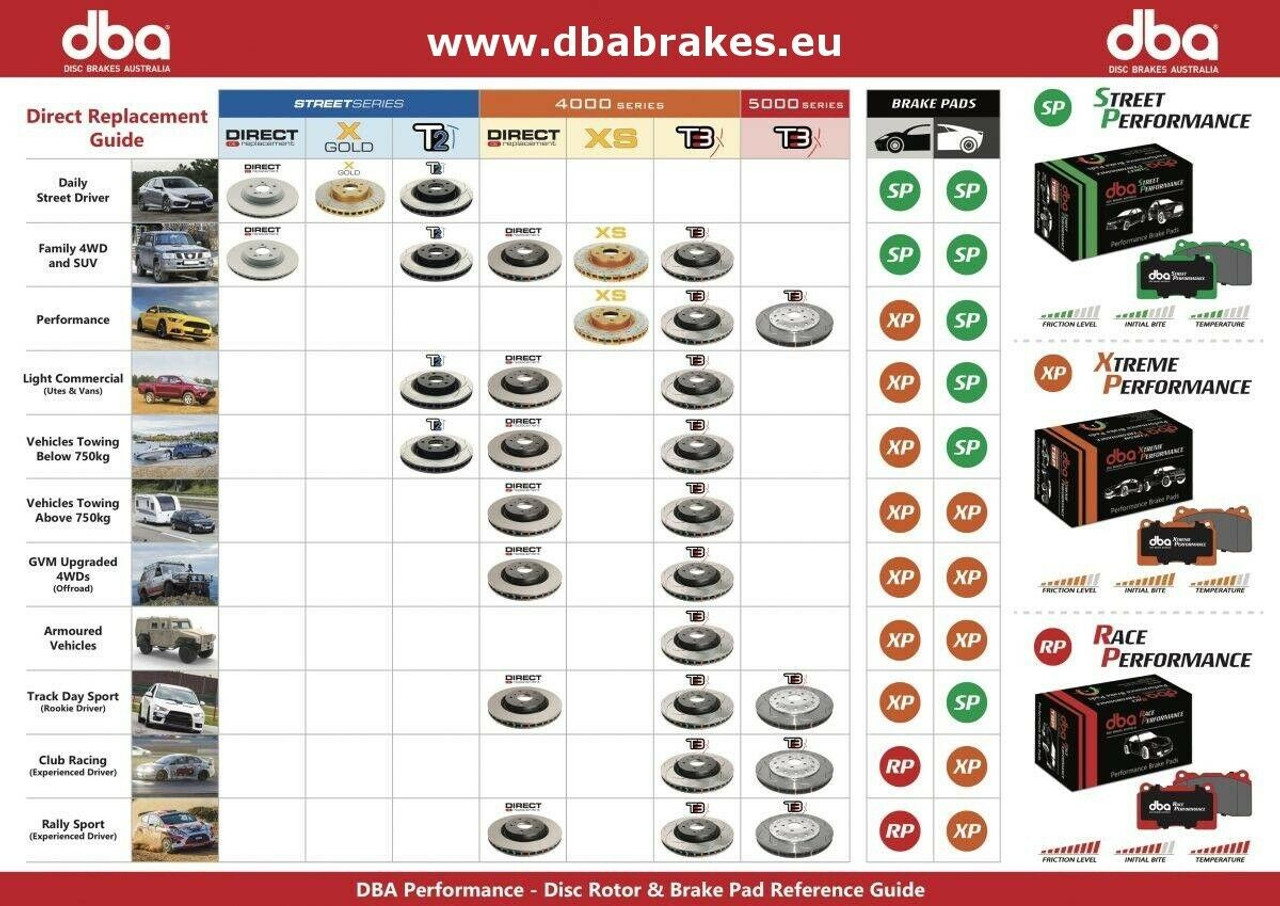 DB1838XP/DB1857XP PACKAGE DBA