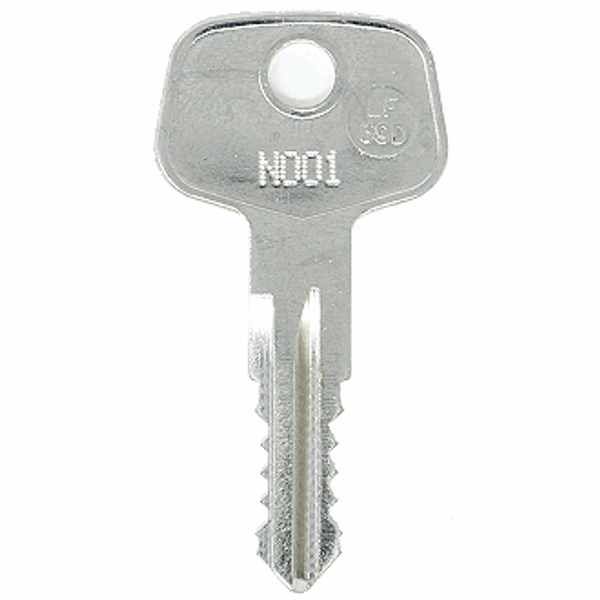 Thule Toolbox Replacement Keys