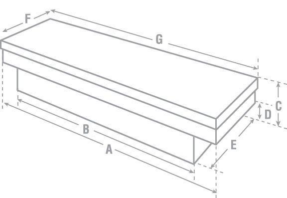 How To Measure A Tool Box