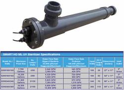 Emperor Aquatics Smart HO Multi-Lamp 160 Watt UV Sterilizer
