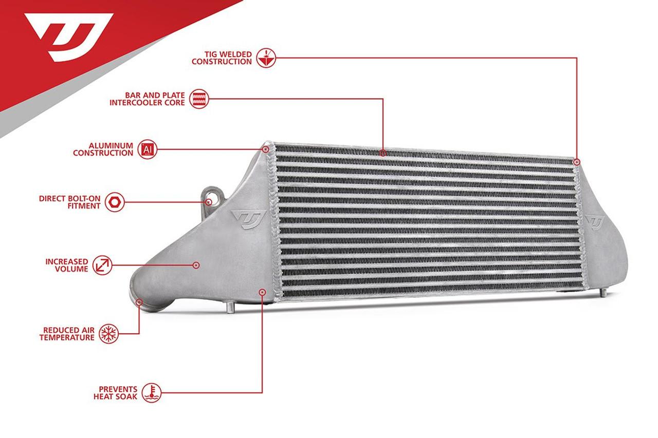 Unitronic Intercooler Upgrade Kit - 2.5 TFSI EVO (TTRS 8S/RS3 8V.5)