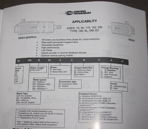 75UMB301CARAA - Servo Motor (Control Techniques)