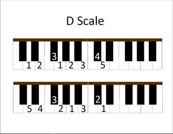 Precious Piano - Chord Circle (Circle of 5ths) - Melt the Heart