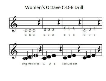 Women's Octave C-D-E Drill page