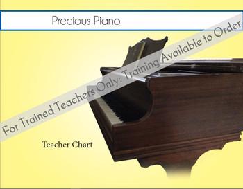 Teacher chart cover
