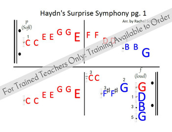 Haydn's Surprise Symphony page 1