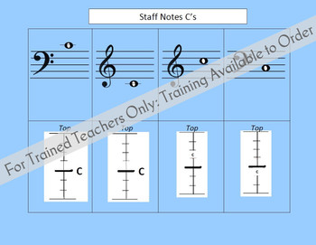 Flashcards - staff cover