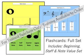 Flashcards full set