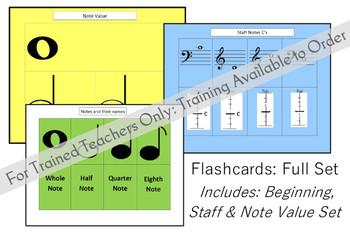 Flashcards full set