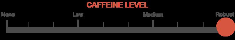 caffeine-level-10.png