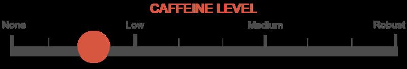caffeine-level-2.png