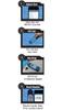 eXact iDip Pool Professional Kit test procedure