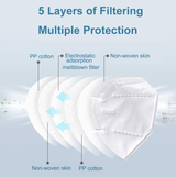 KN95 Face Mask 5 Layer Filtering Protection USimprints Details