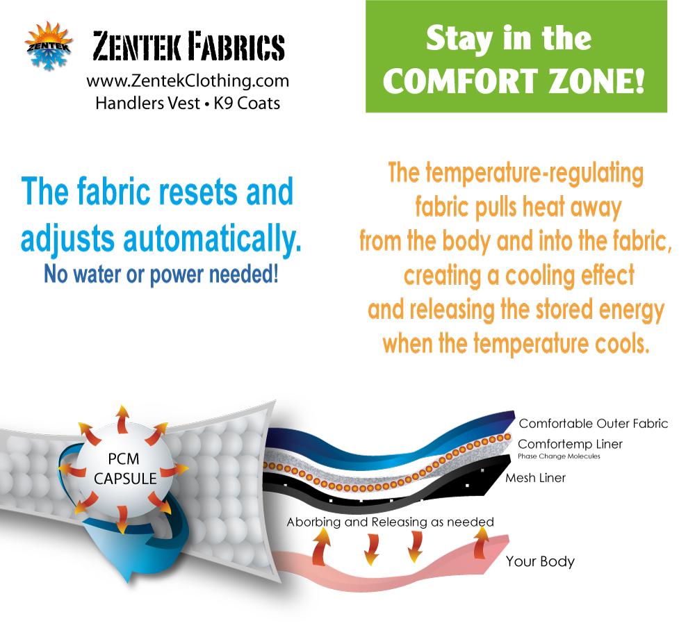 heatfabrics.jpg