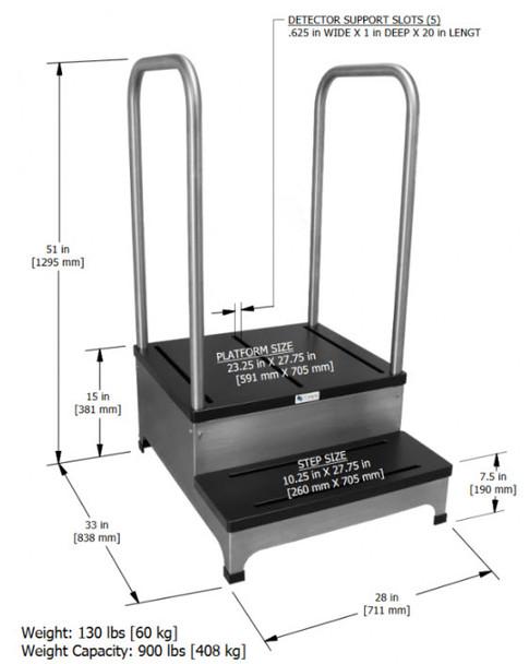 2 Step Platform - digital DR Panels, CR cassettes, and Analog