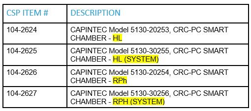 104-2624-itemtable.jpg