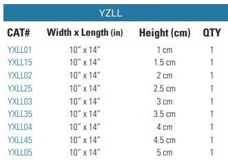 yzll-item-table.jpg