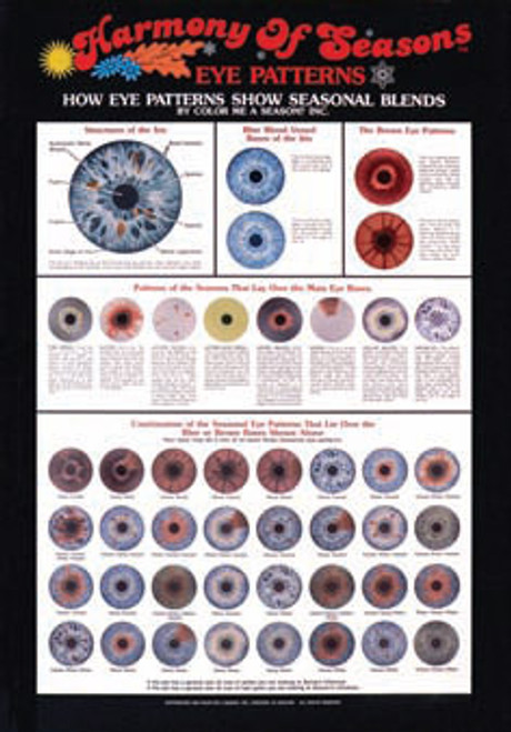 Harmony of Seasons Eye Poster Unlaminated