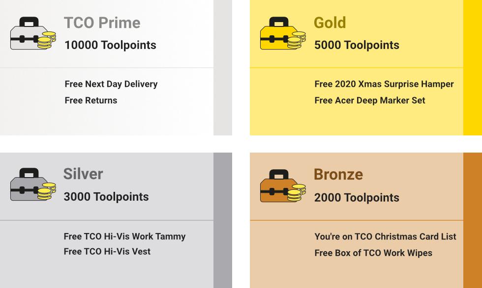 toolbox-tiers-banner-img-01.jpg