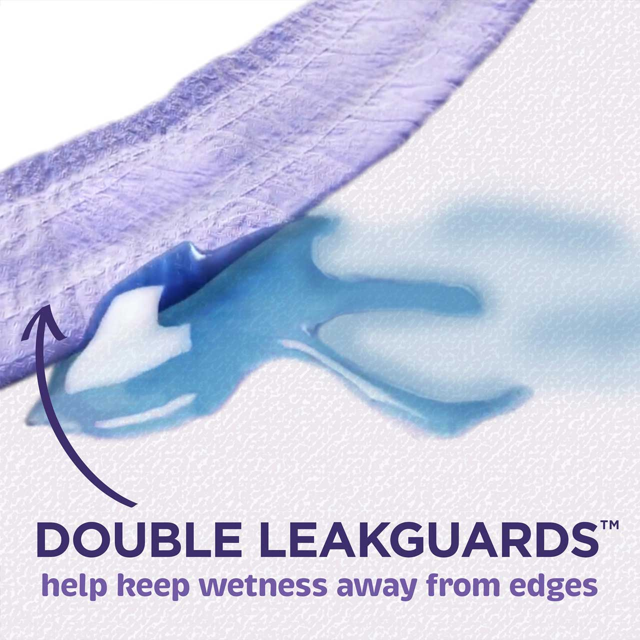 Double Leakguards: help keep wetness away from edges