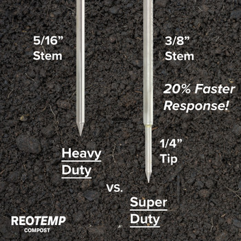 Super Duty Digital Compost Thermometer with Fast Response