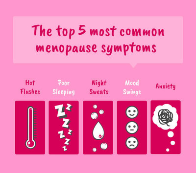 Beat the winter blues by taking charge of your menopause symptoms