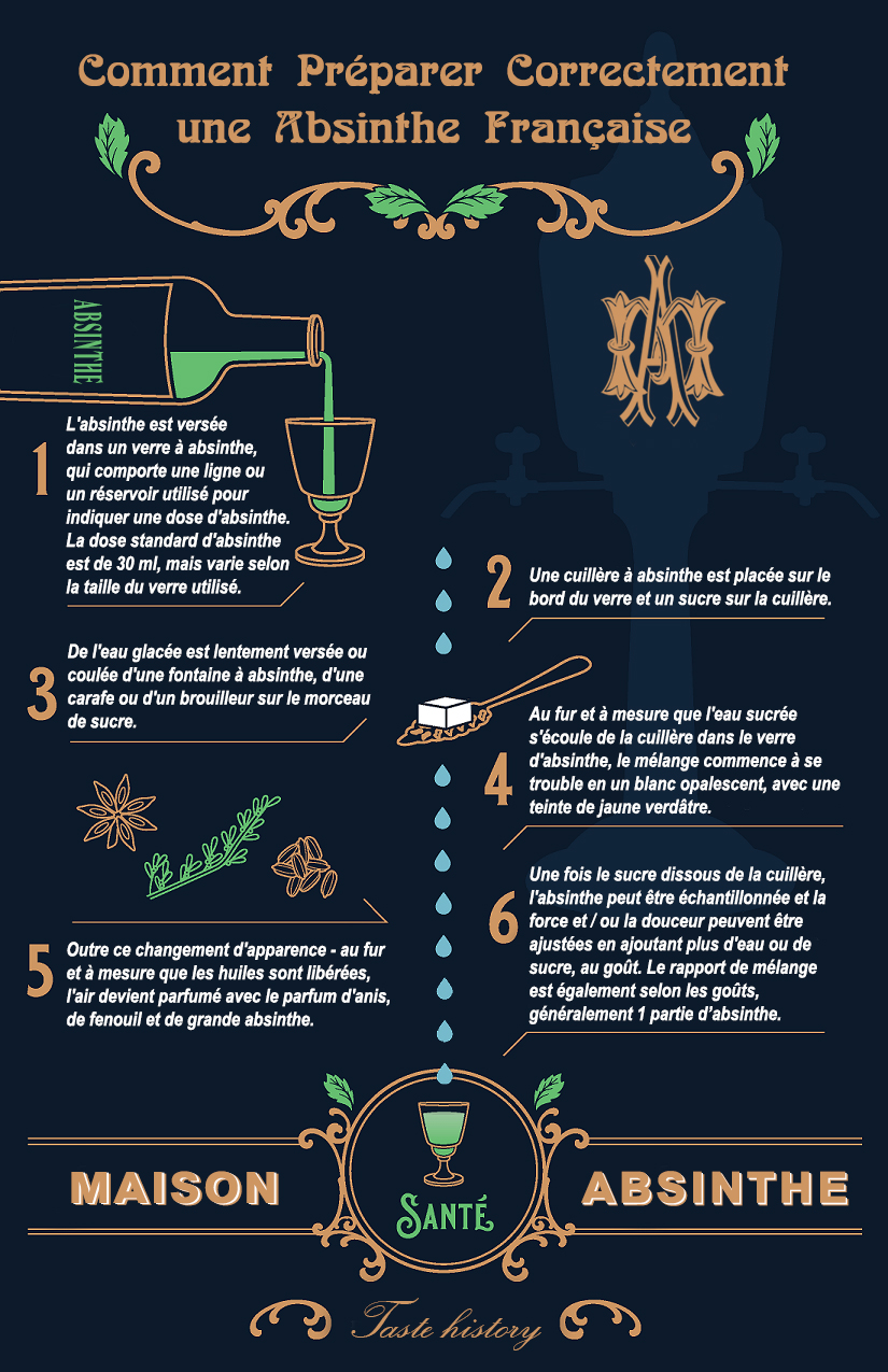 how-to-properly-prepare-absinthe-french.jpg
