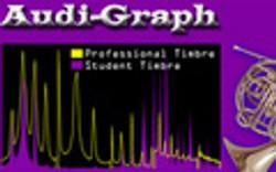 Audi-Graph