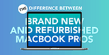 Should I Buy A Refurbished Macbook: Refurbished vs Brand New