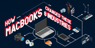 How MacBooks Changed These 8 Industries
