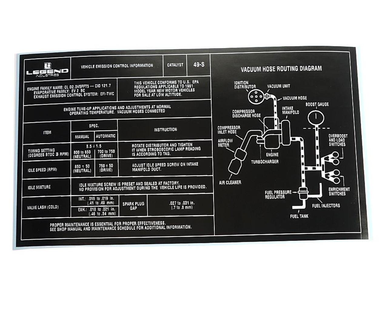 Legend Industries Emission Decal - 1981  Turbo