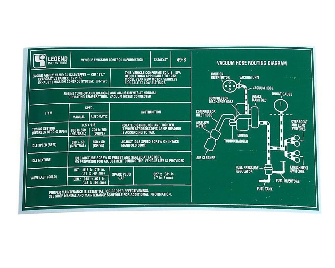 Legend Industries Emission Decal - 1982  Turbo